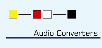 Setting up your sound? Keep calm and use an audio converter.