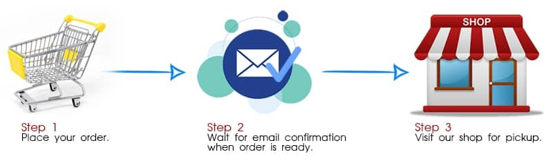 3 step order